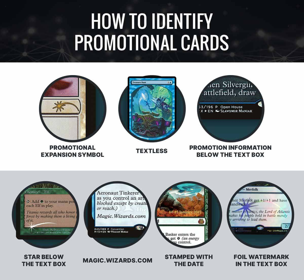 how-to-id-promo-cards_2x.jpg